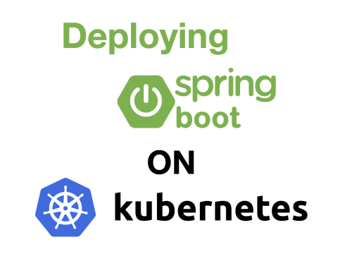 Kubernetes Developer Hands-On (Deploying Microservices on K8S)